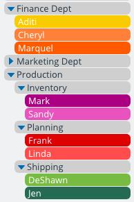 Better calendar setup happens when you think through the calendar use.